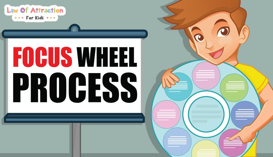 focus wheel process